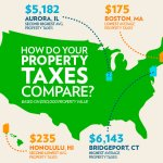delinquent property taxes
