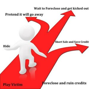 what is a pre-foreclosure in philadelphia