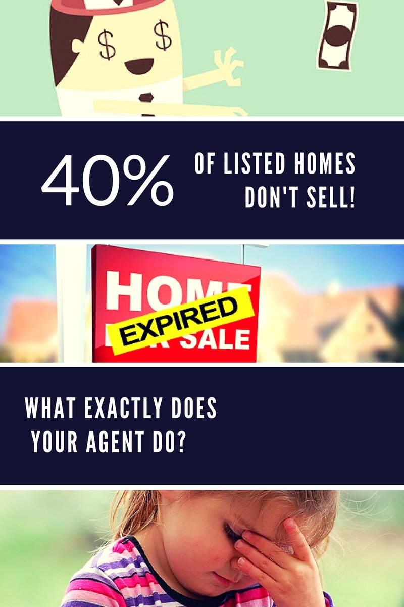 Why Houses Don't Sell