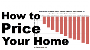 How-to-Price-Your-House