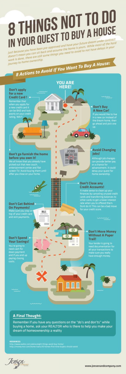 Real Estate Agent Infographics - not to do to buy a house